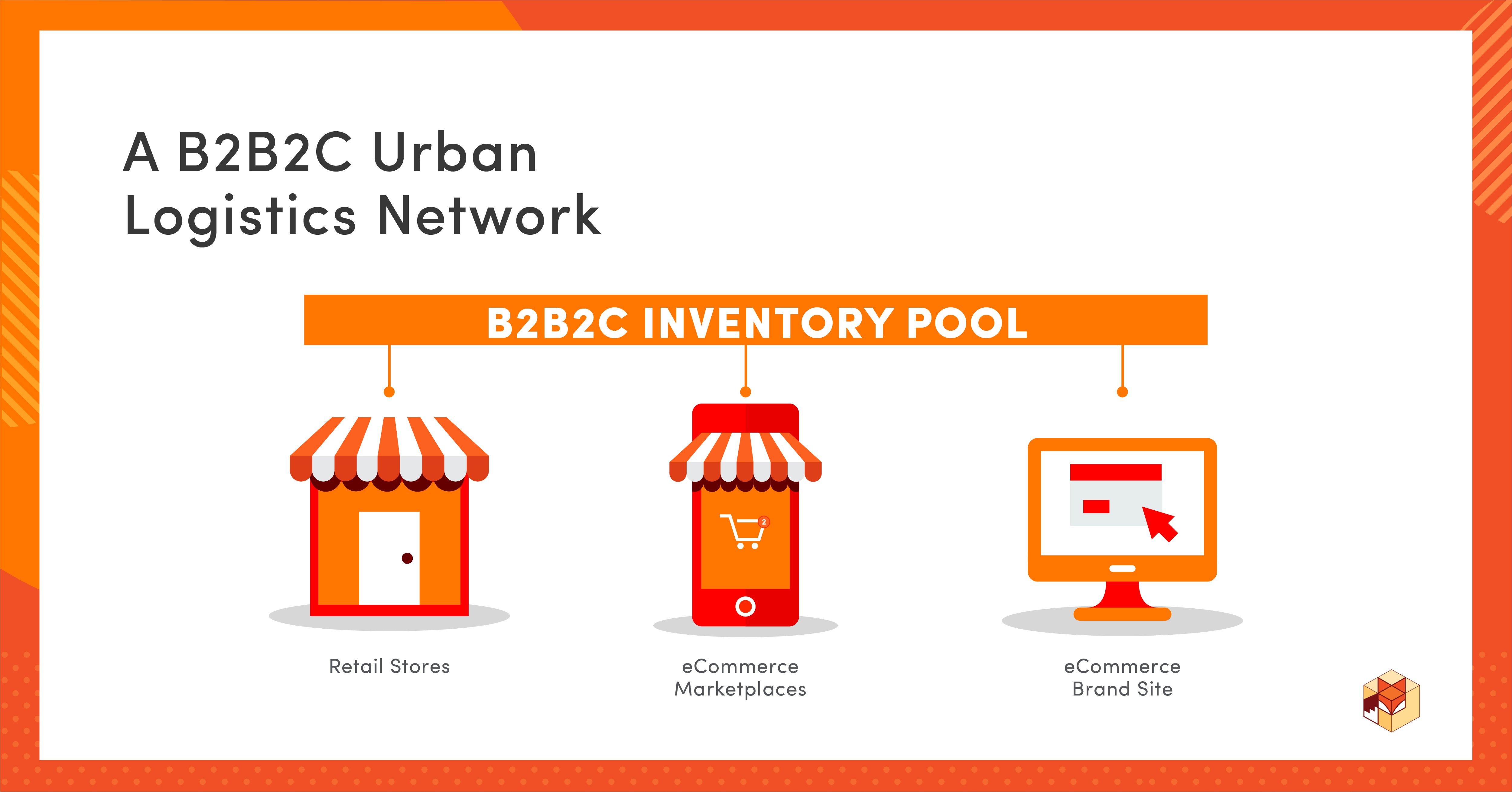 B2B2C Urban Logistics Network
