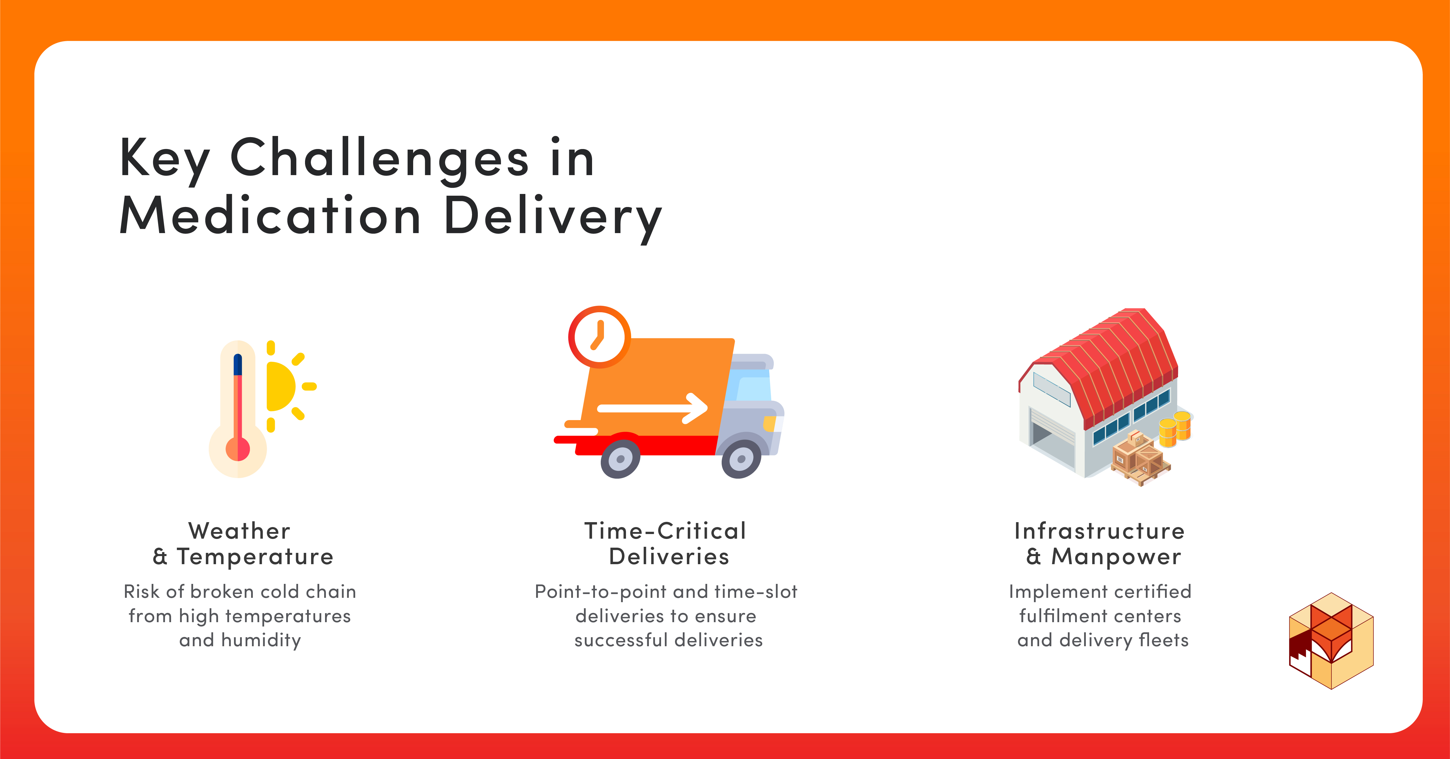 Key Challenges in Medication Delivery