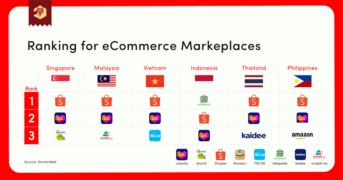 Mar_Expanding Your Business Abroad by Leveraging on Marketplaces 4-1